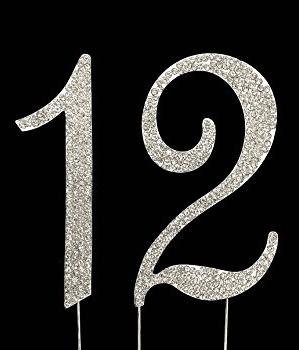 Plunkett Associates 12th Birthday