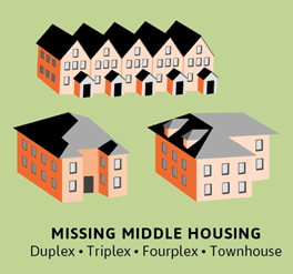 The diagram of the missing Middle Housing as part of the Esquimalt housing project.