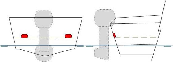 Diagram of boat's transom