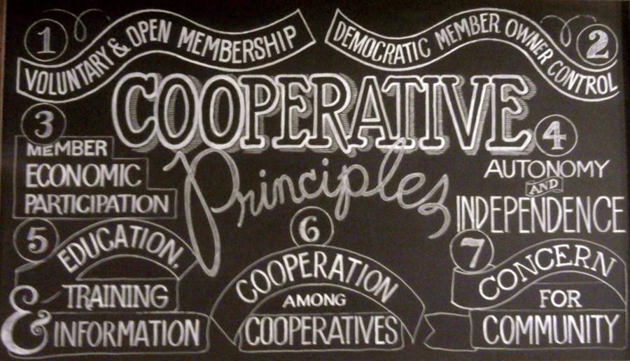 Cooperative principles