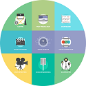 Video Making And Postproduction