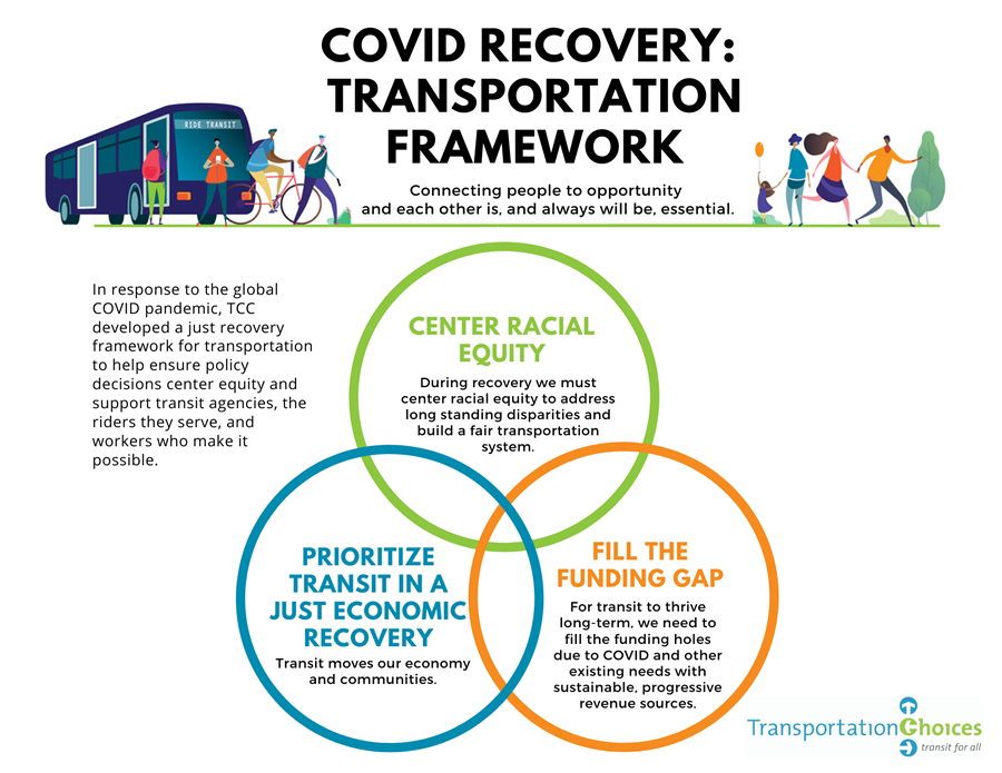 Framework for a just transportation recovery.